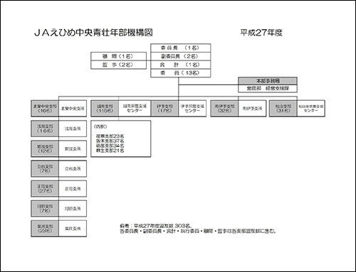 h27_kikouzu